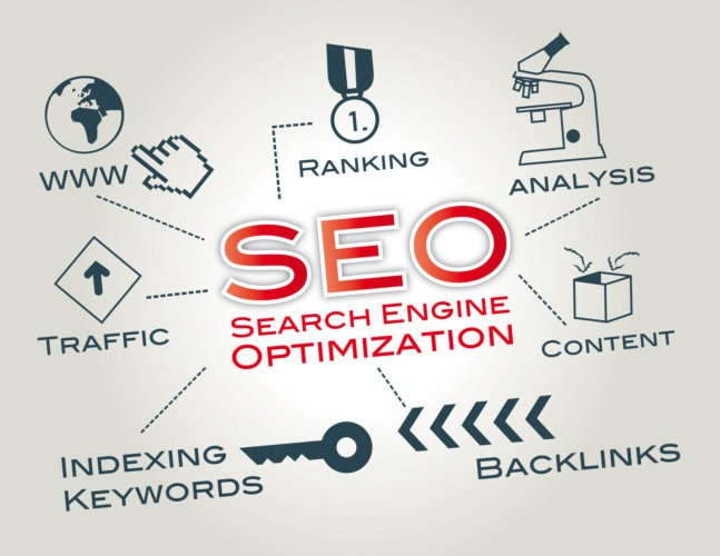 Search Engine Optimization Tactics-